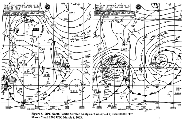 Figure 5 - Surface Analysis Chart